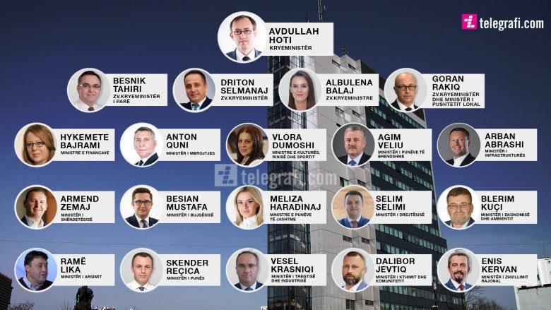 Kosova'daki yeni bakanlar kurulu