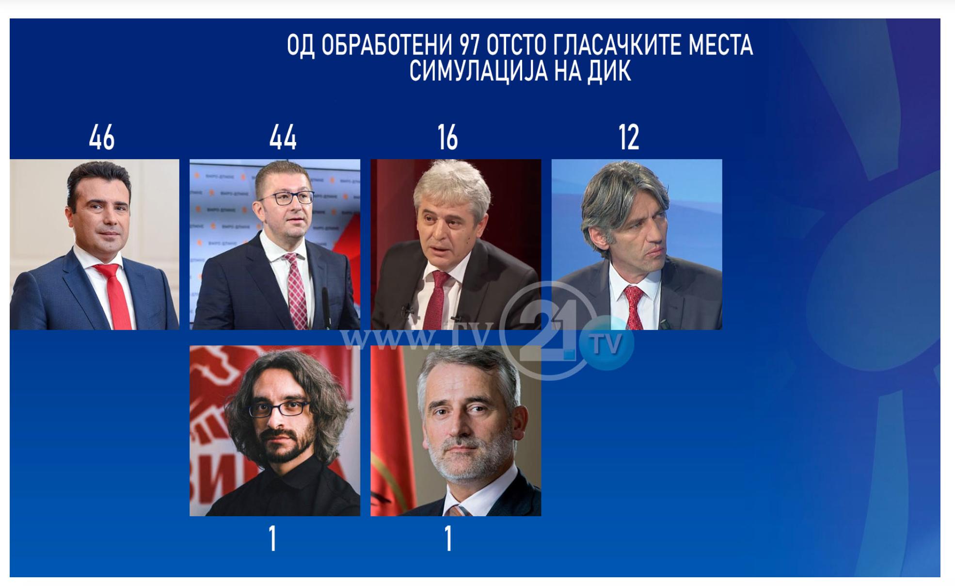 DSK internet sitesinde milletvekili sayılarını yayınladı