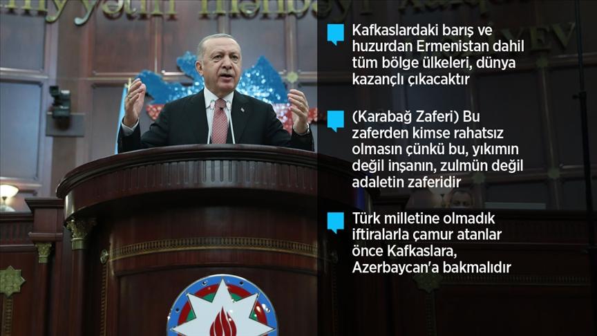 """""""Bugün Azerbaycan'ın yanındayız. Bütün dünya bilsin ki yarın da yanında yer alacağız"""""""